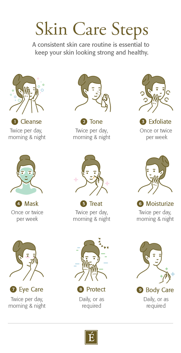 Skin Care Tips For Menopausal Women - How To Take Good Your Skin